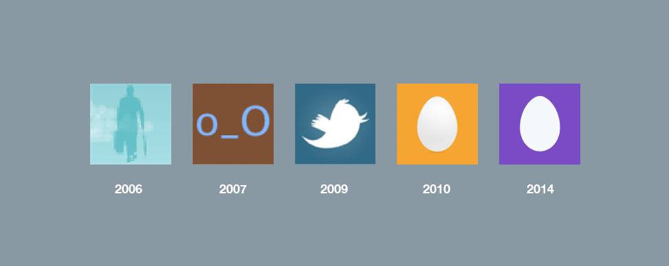 New Twitter default Avatar Drops Its Egg, The Unintended Avatar Of Harassment - GharanaPK