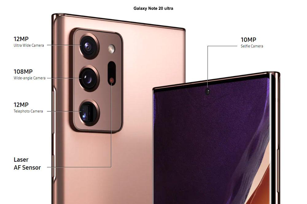 Samsung Galaxy Note 20 Ultra Camera Details