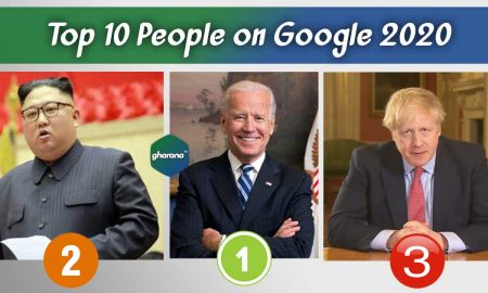 Top 10 searches on Google Worldwide 2020